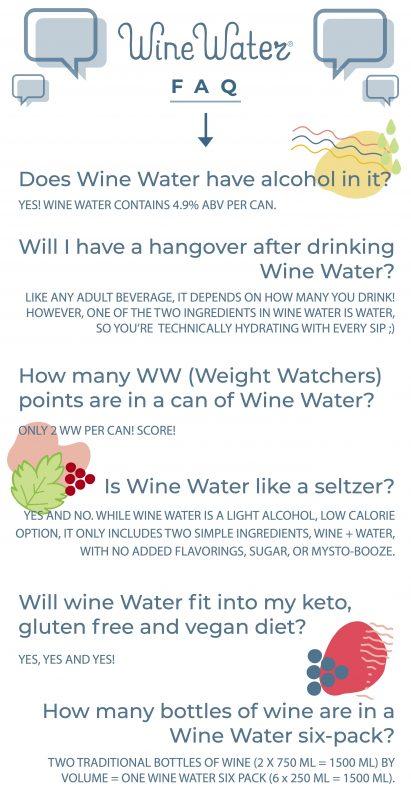 Wine Water FAQ