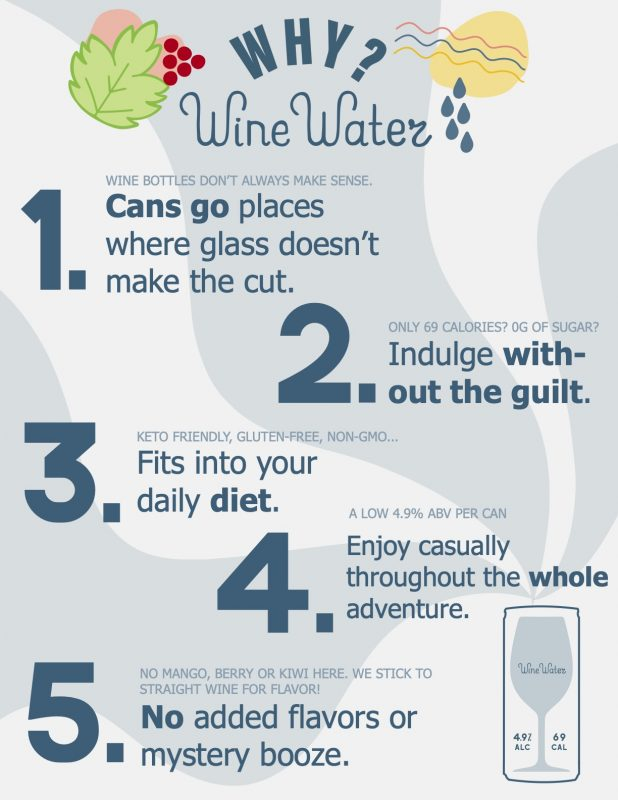 Why Wine Water?